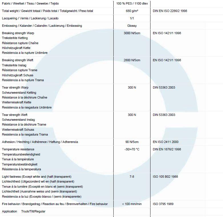 Plandeki PCV 680 g dane techniczne