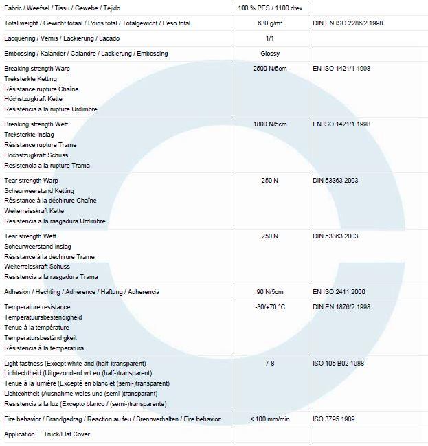 plandeki pcv 630 g dane techniczne