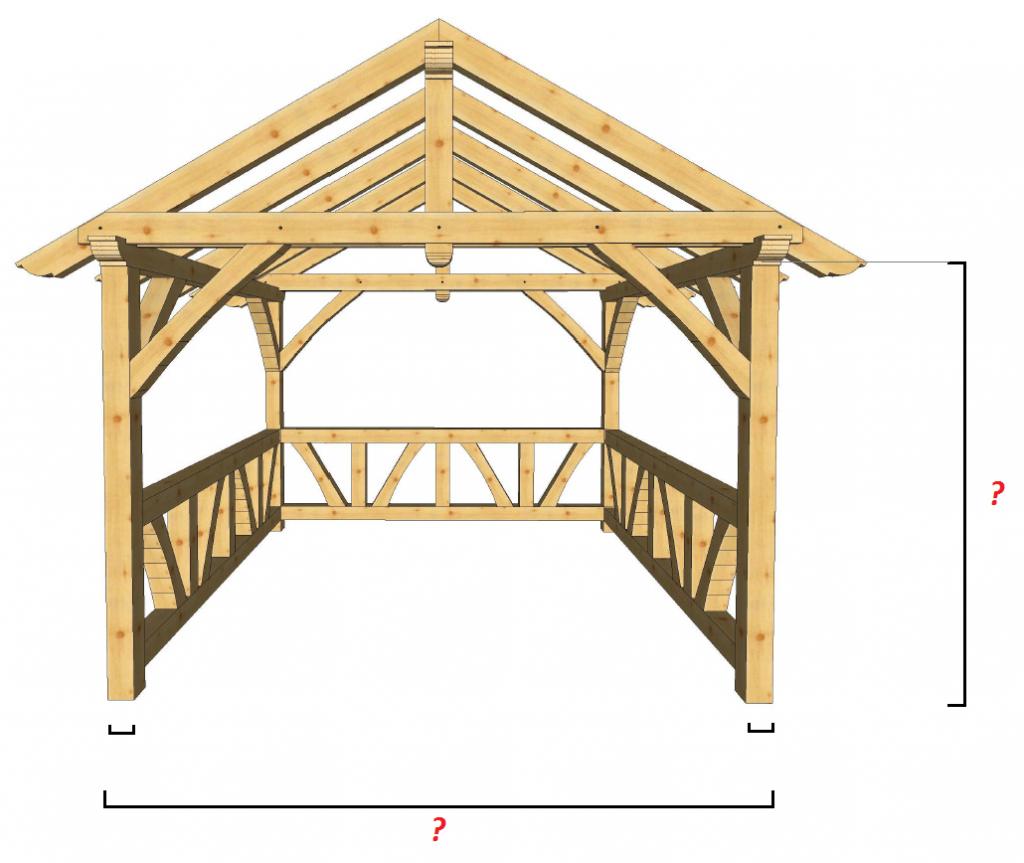 Jak mierzyć plandeki na altanki